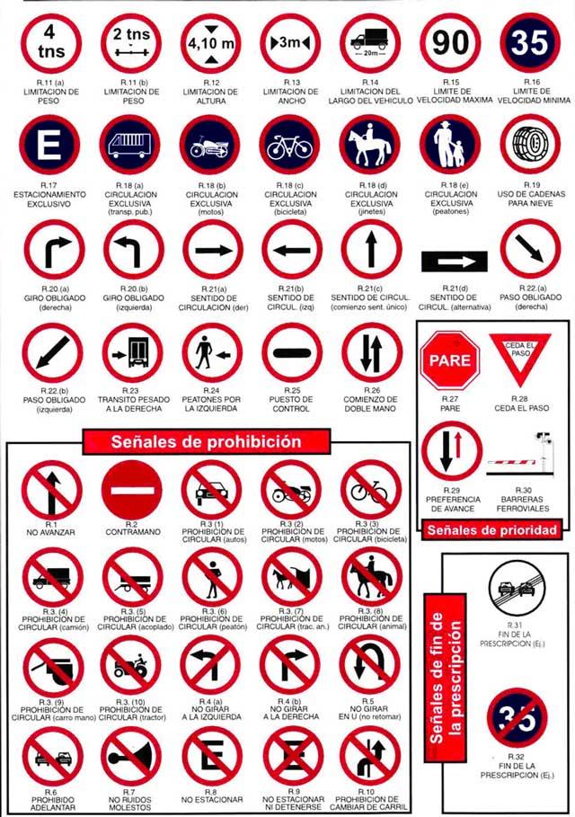 señales de tránsito de reglamentación