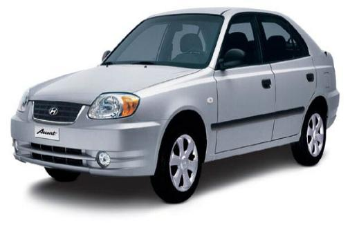 Cheapest Car Sold In America