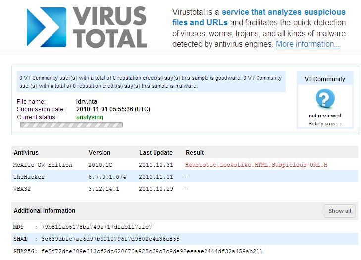 Virus Total - Como utilizá-lo Virustotal