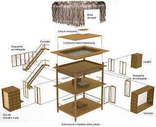 Projeto de Hotel em Morro