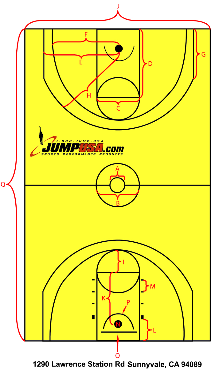 Three Point Line : The fab four sports technology future three point line