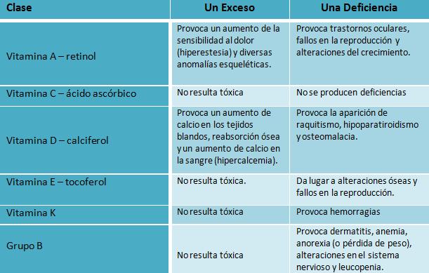 El tratamiento por la homeopatía de la dependencia de nicotina