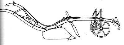 Mouldboard Plough Drawing This is a Mouldboard Plow With