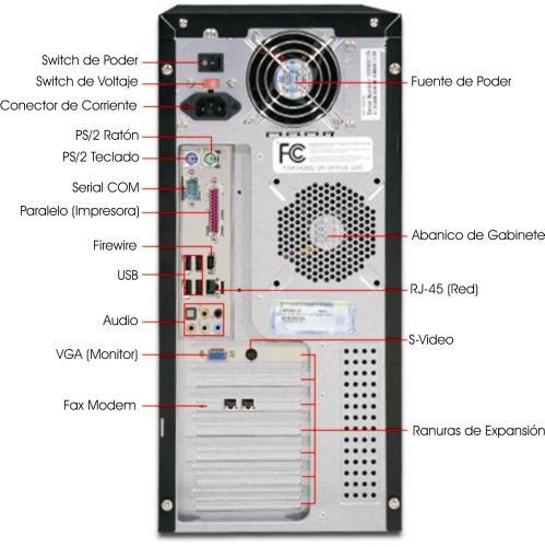 Medidas de seguridad forma correcta de conectar un equipo - Medidas de monitores para pc ...