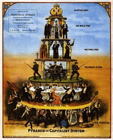 las clases sociales en el reinado de victoria