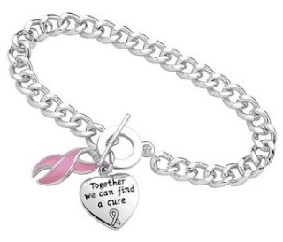 Breast cancer awareness charm bracelet