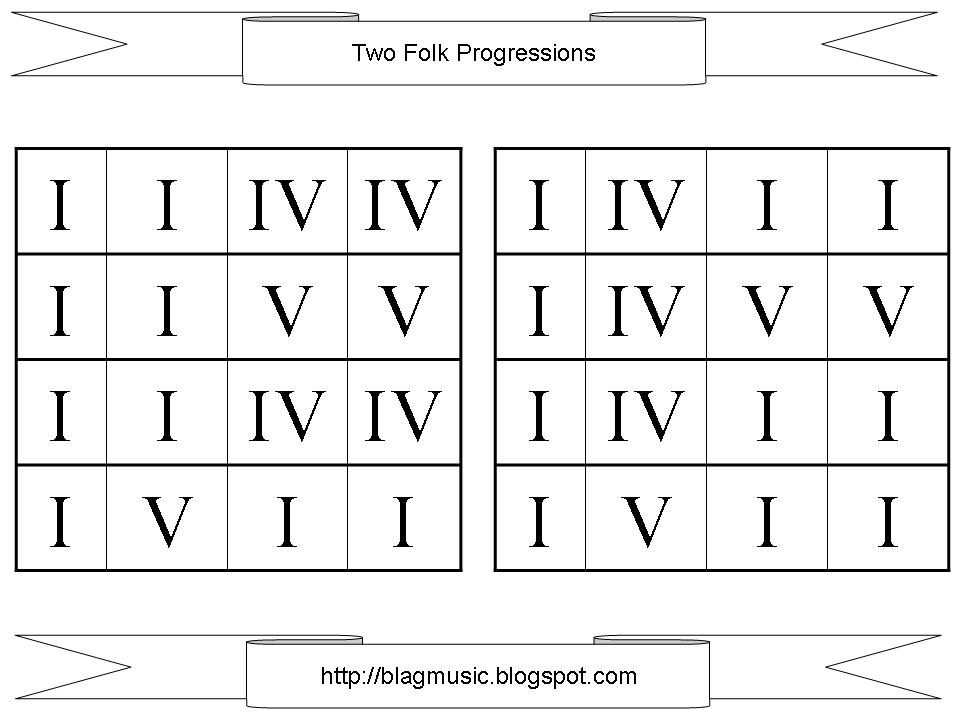 Blagmusic: Two Folk Chord Progressions