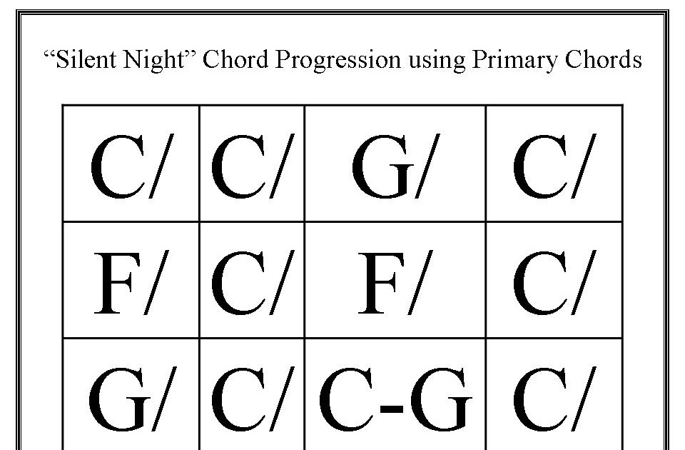 Blagmusic Silient Night Chord Progression Using Primary Chords