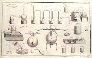 Steampunk Adventures - Chemistry Sketch, 1789