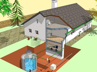 Perspectivas captacion de agua pluvial for Deposito agua pluvial