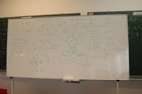 whiteboard scribbles from Marnix Klooster's patch theory notation