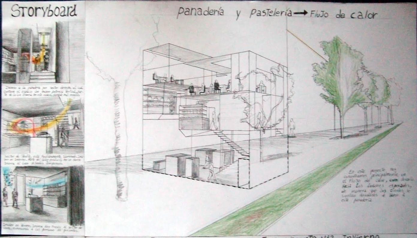 1 a o arquitectura usach 2010 dibujo prospectivo i for Blog de arquitectura