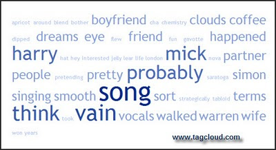 Carly Tag Clouds
