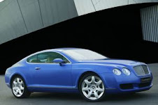 Worlds Most expensive Cars