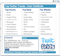 Trending Topics Chrome Extension