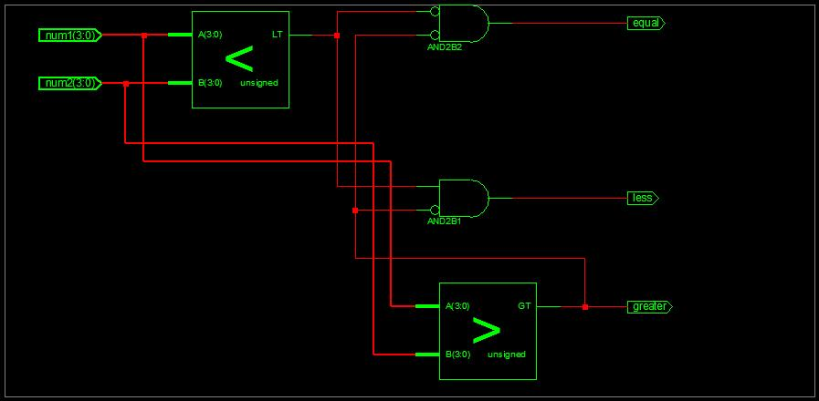 vhdl coding tips and tricks  4 bit comparator with testbench
