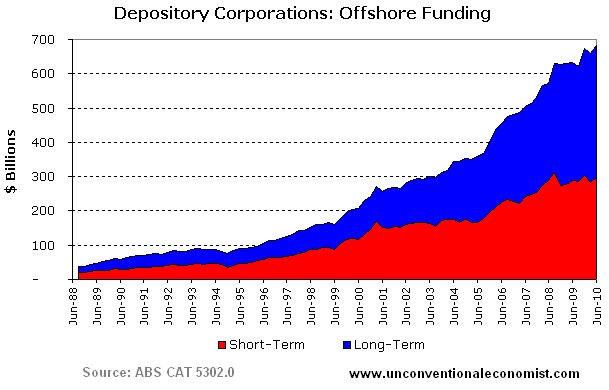 Total+Offshore+Funding.jpg