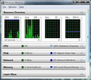 resource monitor,task manager