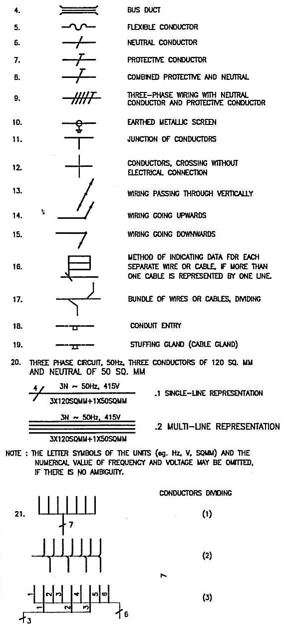 Electrical Symbols And Legend