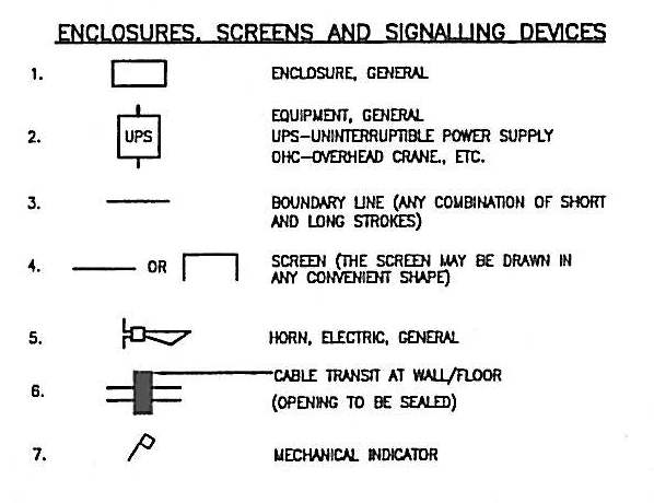 Electrical wiring symbols legend electrical symbols and legend power oil and gas malvernweather Gallery