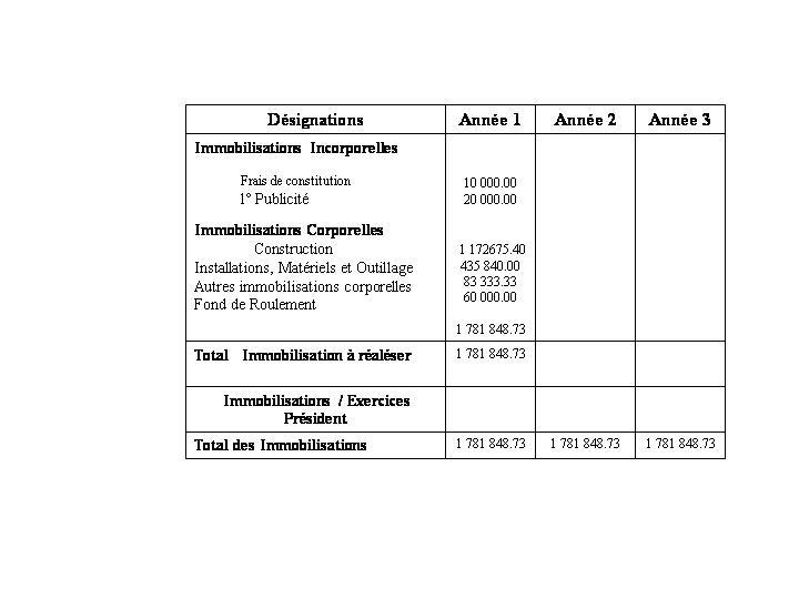 investissement au maroc canevas d 39 etude technique economique cas d 39 auberge region sud est maroc. Black Bedroom Furniture Sets. Home Design Ideas