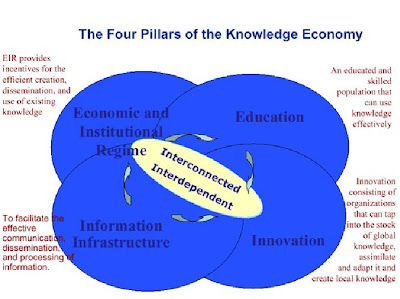 the four pillars of the knowledge These four pillars of seminary life are human, spiritual, intellectual, and pastoral formation the seminary seeks to assist men in precisely these four areas.
