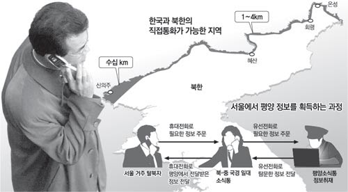 how to ask questions in korean