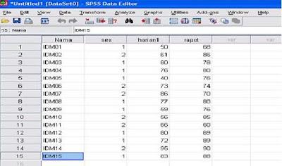Analisis regresi dengan spss 17 dan cara membacanya gis kuala kapuas lakukan analisis dengan cara analize regression liniear akan muncul dialog seperti gambar berikut selanjutnya isilah kotak menu dependen dengan ccuart Gallery