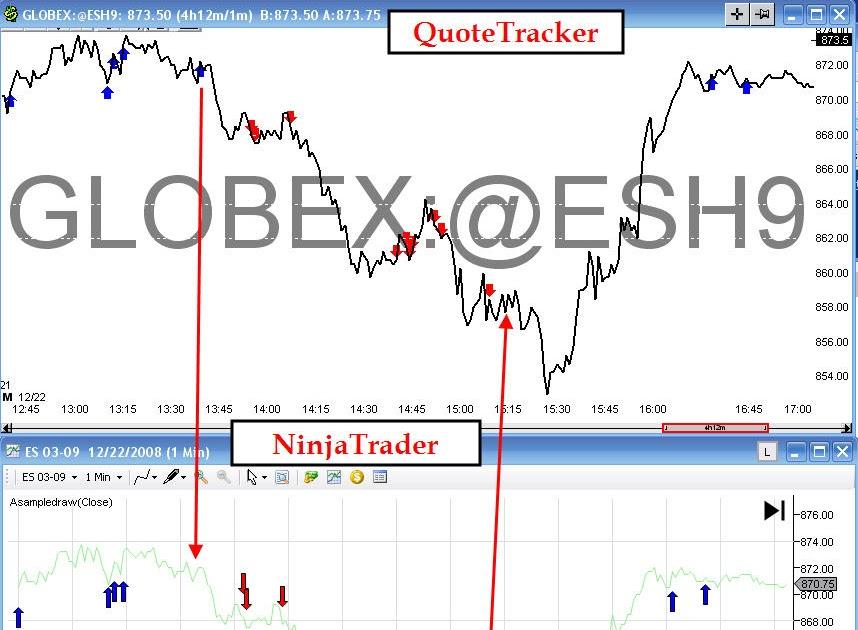 Stock options nz