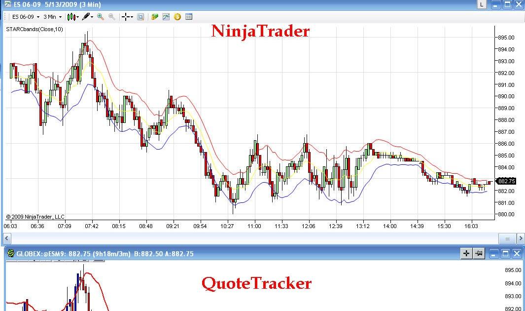 Top 5 forex trading strategies ninjatrader