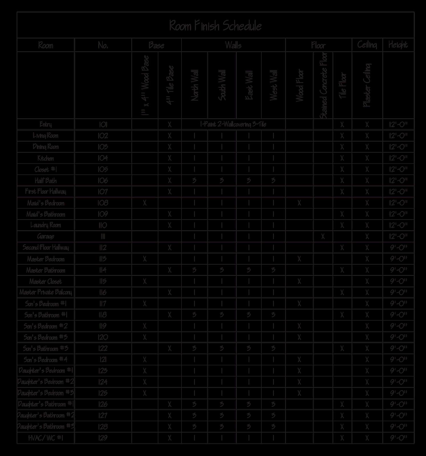 Interior Design Furniture Schedule Example