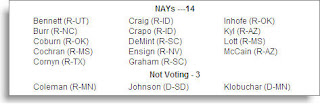 Senate Ethics Bill roll call