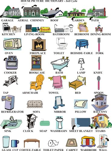 vocabulary around the house english primbon