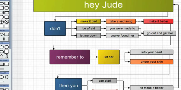 information graphics pdx edition hey jude flow chart rh infographingpdx blogspot com Hey Jude Chords Hey Jude Album Art