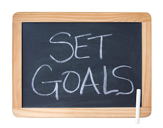 specific goal setting