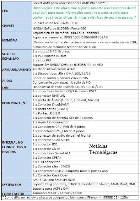 Especificações Técnicas Placa Mãe ECS MCP61M-M3
