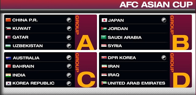 Afc asian cup 2011 qualification