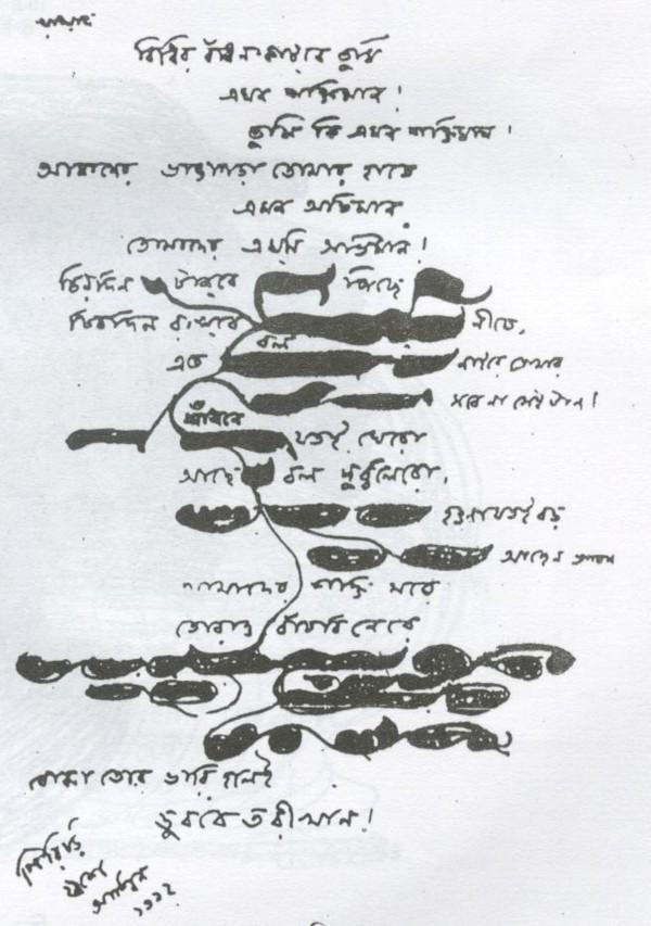 short poems in hindi by rabindranath tagore )