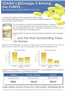 Henry 39 s virtual world world class biomega to boost your for Usana fish oil