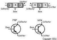 Elektrik Tingkatan 3 Khb Lessons Blendspace