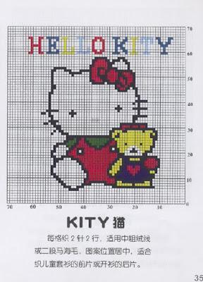 схема вышивки Kitty