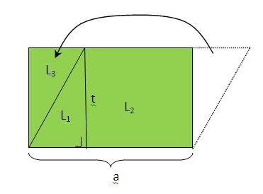 Rumus Matematika Smp Rumus Luas Jajaran Genjang