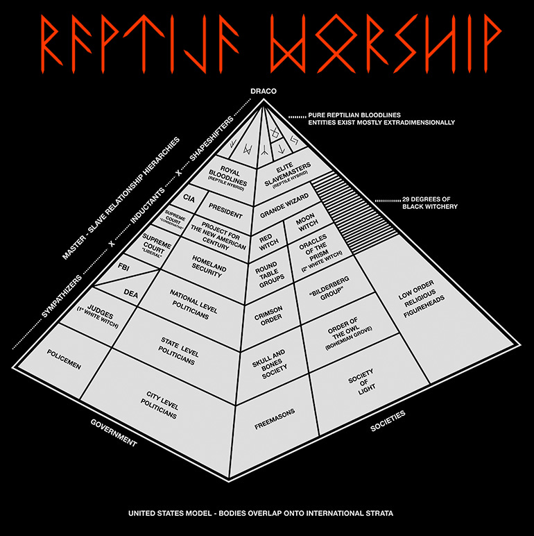 REPTILE WORSHIP