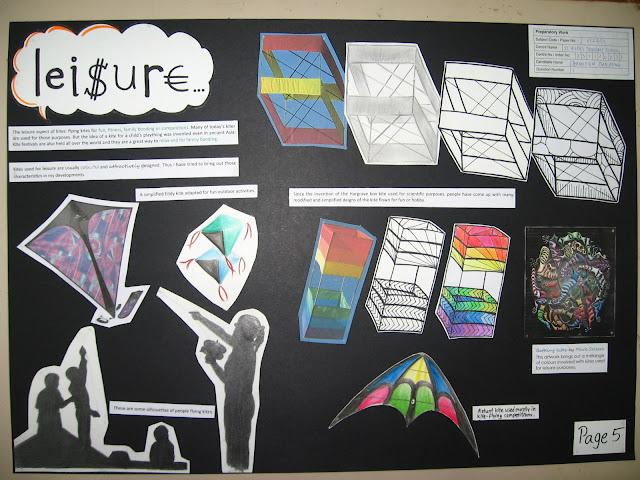 o level art coursework