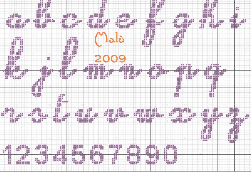 Alfabeto corsivo minuscolo per punto croce car interior for Alfabeto a punto croce schemi