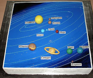 This is cake or science chart?