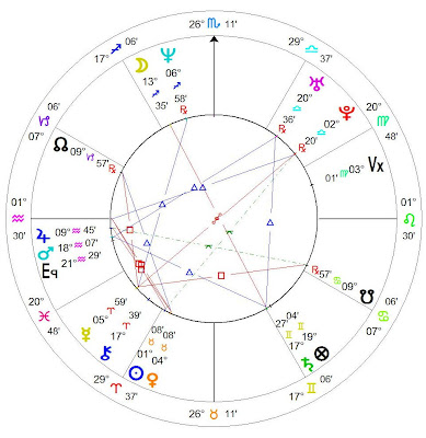 Astrology Psychic Spiritual Laws Dreams Astrocartography The