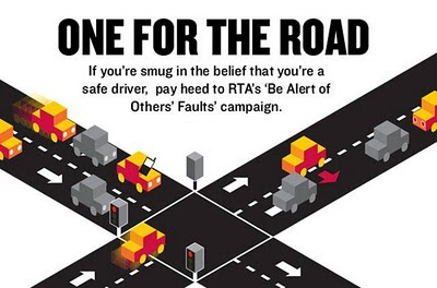 RTA driver safety campaign