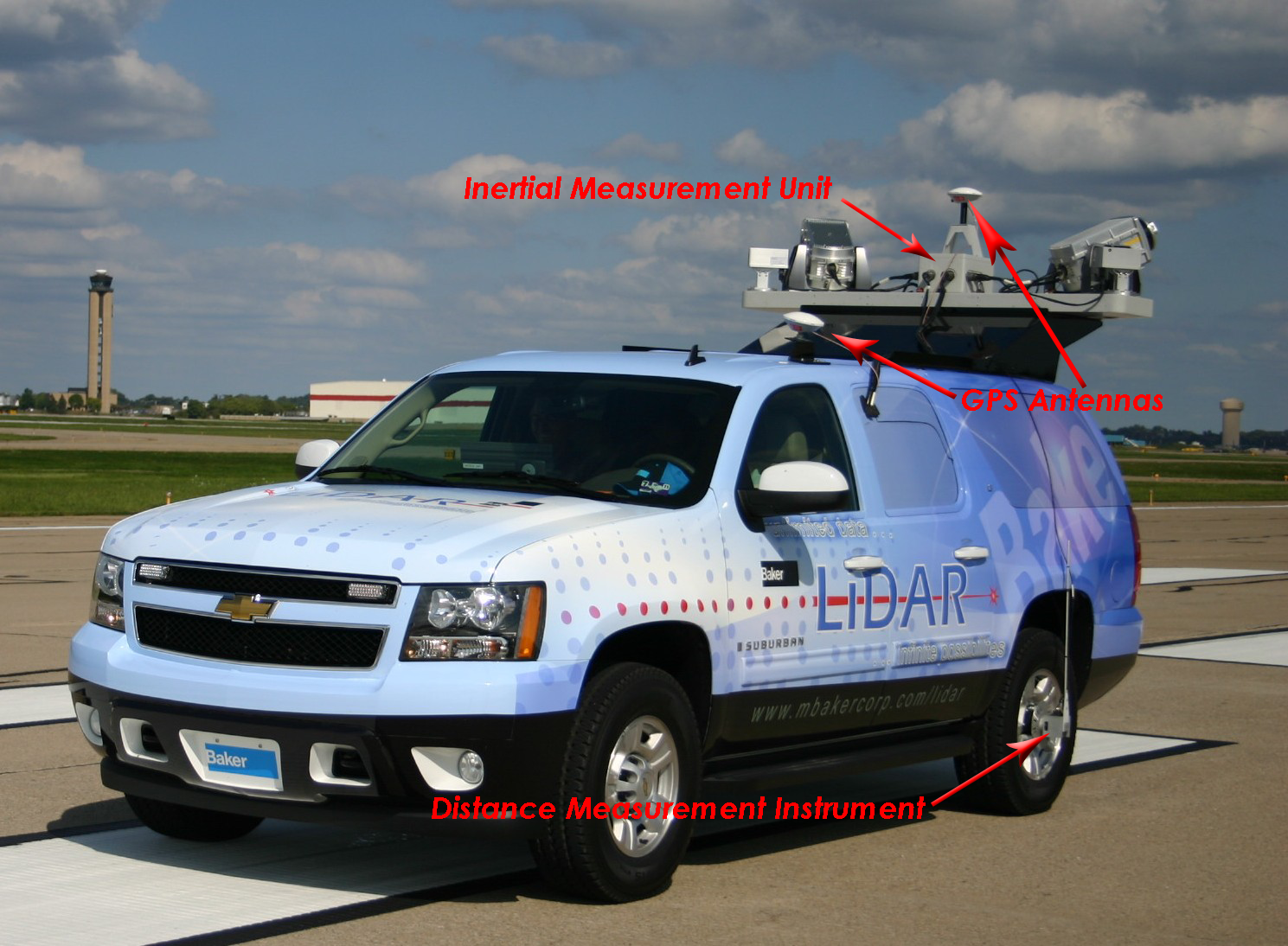 Mobile LiDAR Mapping - Huron Geomatics Inc.