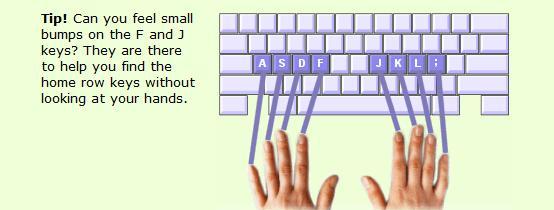 kedudukan jari yang betul pada keyboard
